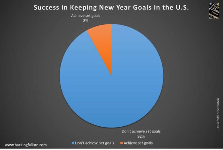 new-year-goal