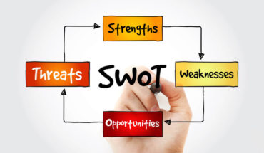 what-is-swot-analysis-370x215